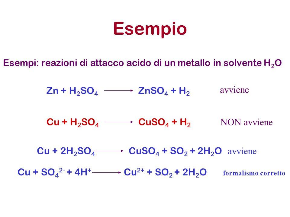 Esempio Zn + H2SO4 ZnSO4 + H2 avviene Cu + H2SO4 CuSO4 + H2