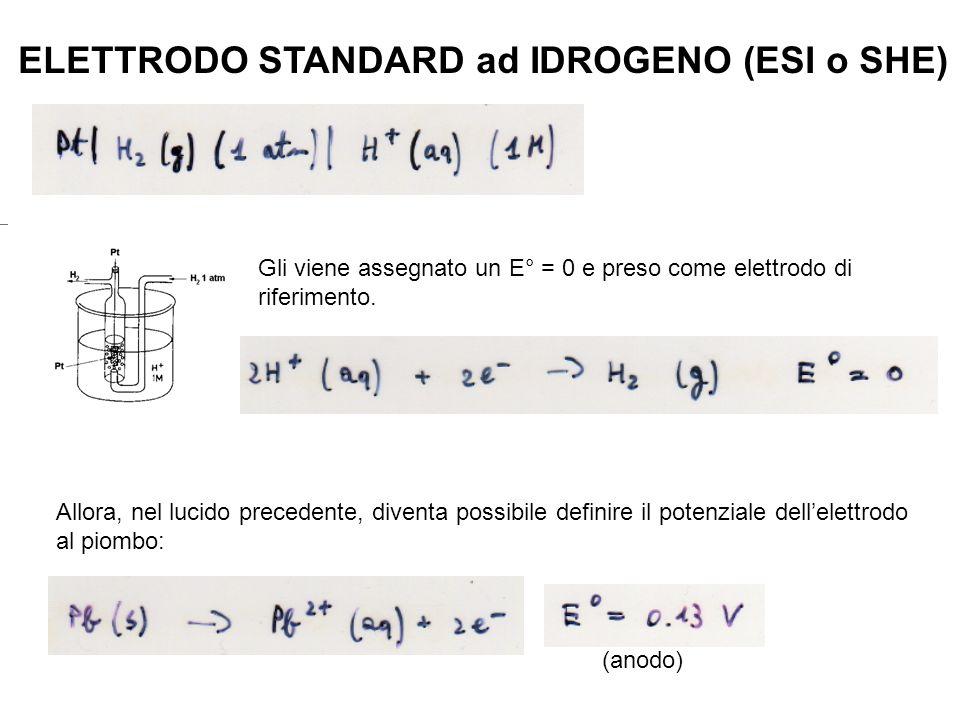 ELETTRODO STANDARD ad IDROGENO (ESI o SHE)