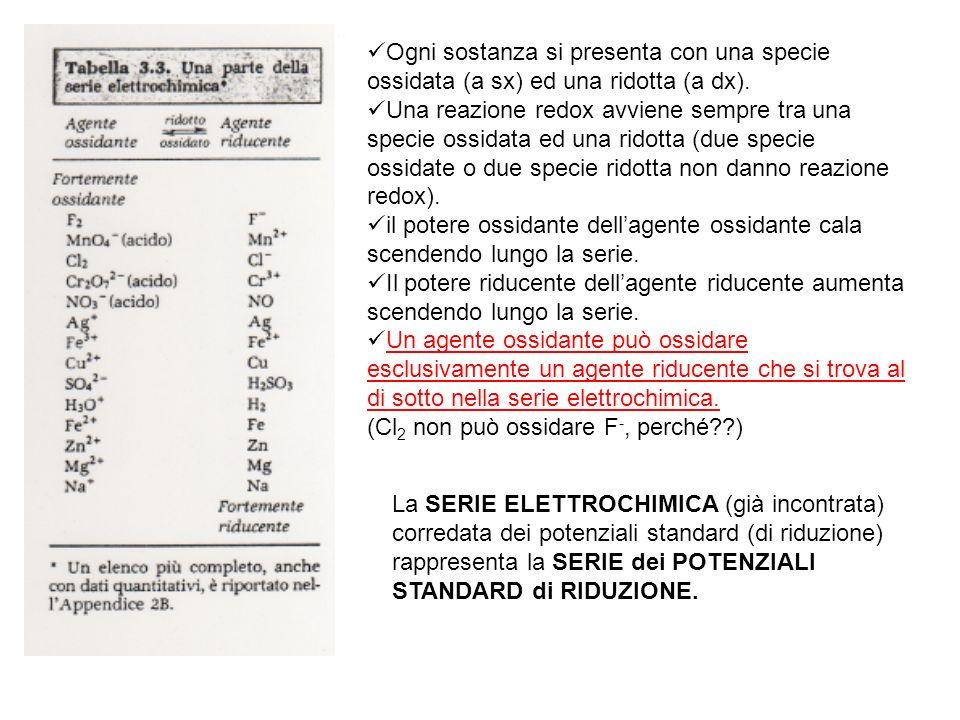 Ogni sostanza si presenta con una specie ossidata (a sx) ed una ridotta (a dx).