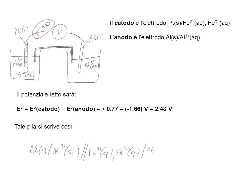 Il catodo è l'elettrodo Pt(s)/Fe2+(aq), Fe3+(aq)