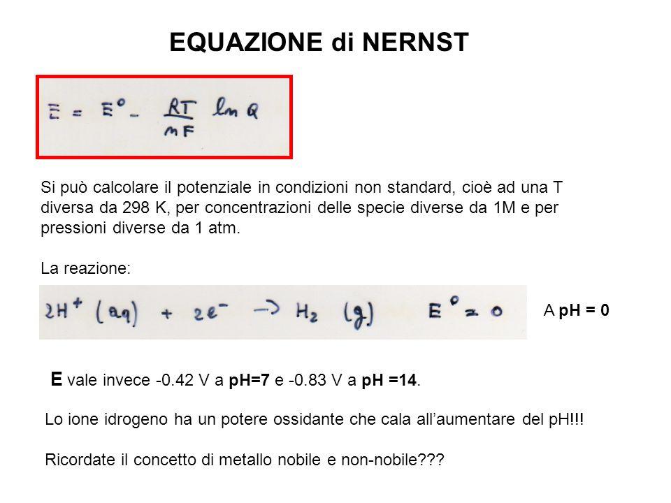 EQUAZIONE di NERNST E vale invece -0.42 V a pH=7 e -0.83 V a pH =14.