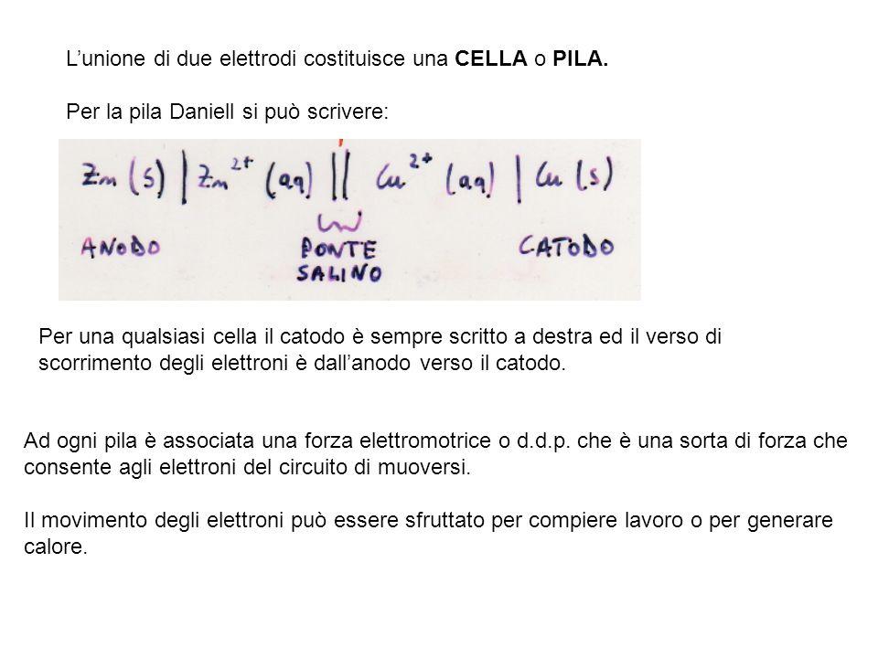 L'unione di due elettrodi costituisce una CELLA o PILA.