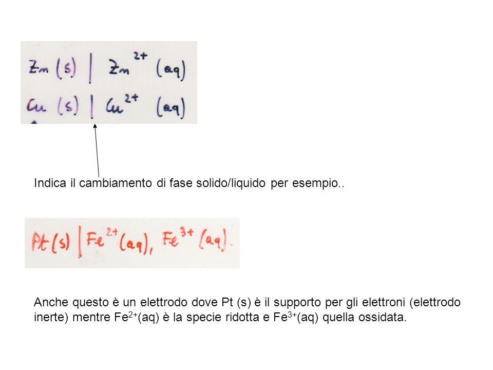 Indica il cambiamento di fase solido/liquido per esempio..