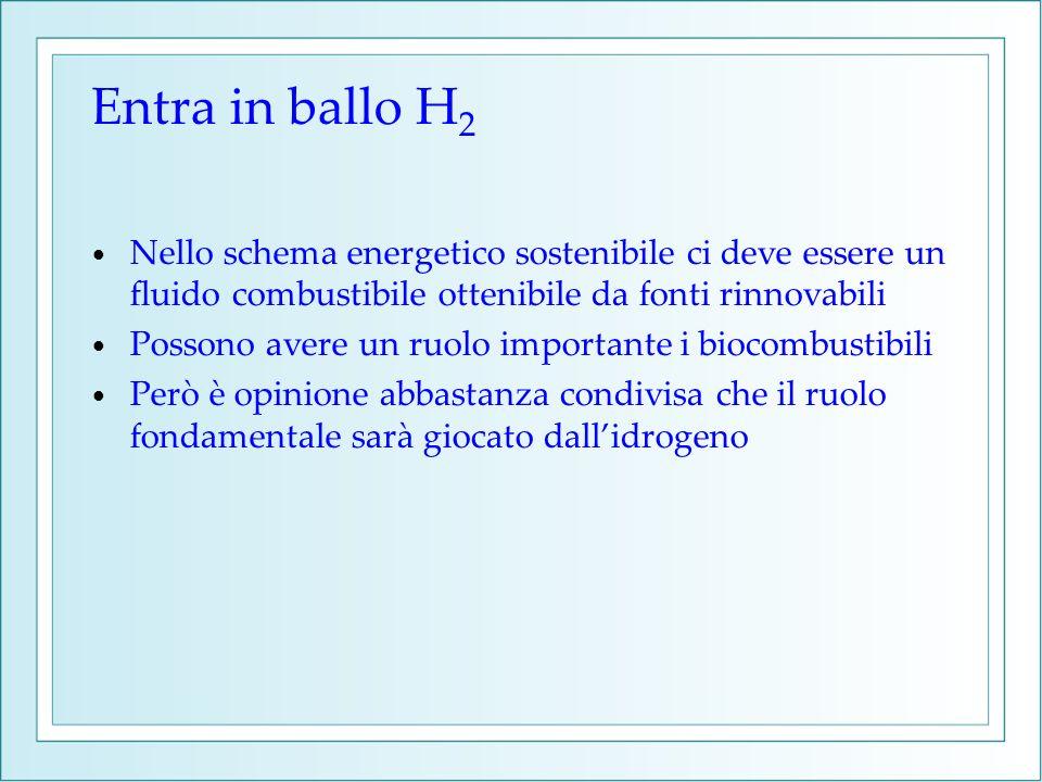 Entra in ballo H2 Nello schema energetico sostenibile ci deve essere un fluido combustibile ottenibile da fonti rinnovabili.