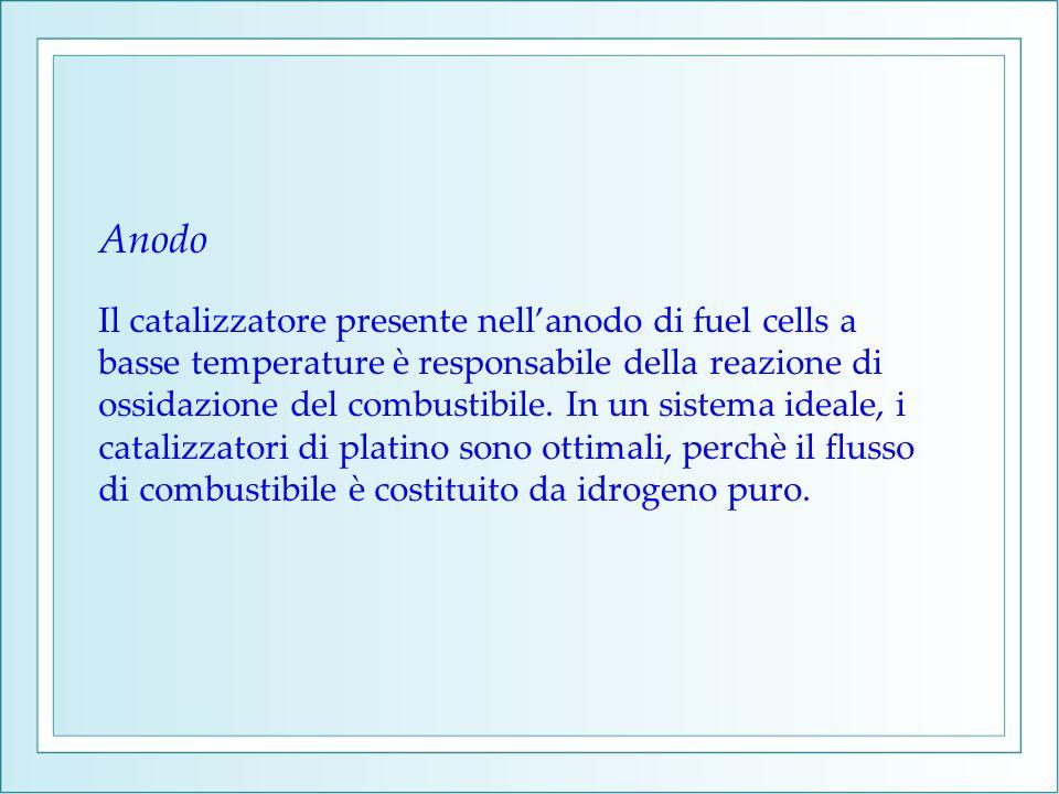 Anodo Il catalizzatore presente nell'anodo di fuel cells a basse temperature è responsabile della reazione di ossidazione del combustibile.