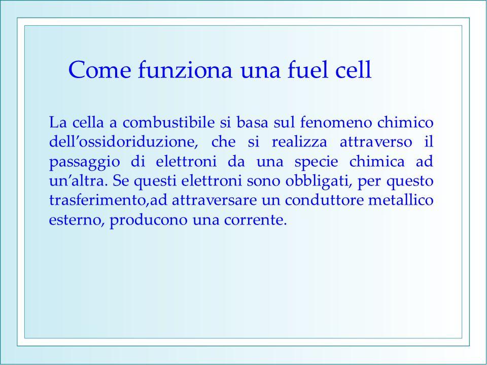 Come funziona una fuel cell