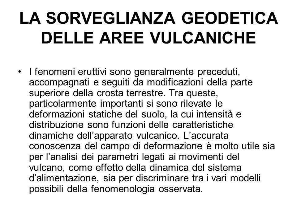 LA SORVEGLIANZA GEODETICA DELLE AREE VULCANICHE