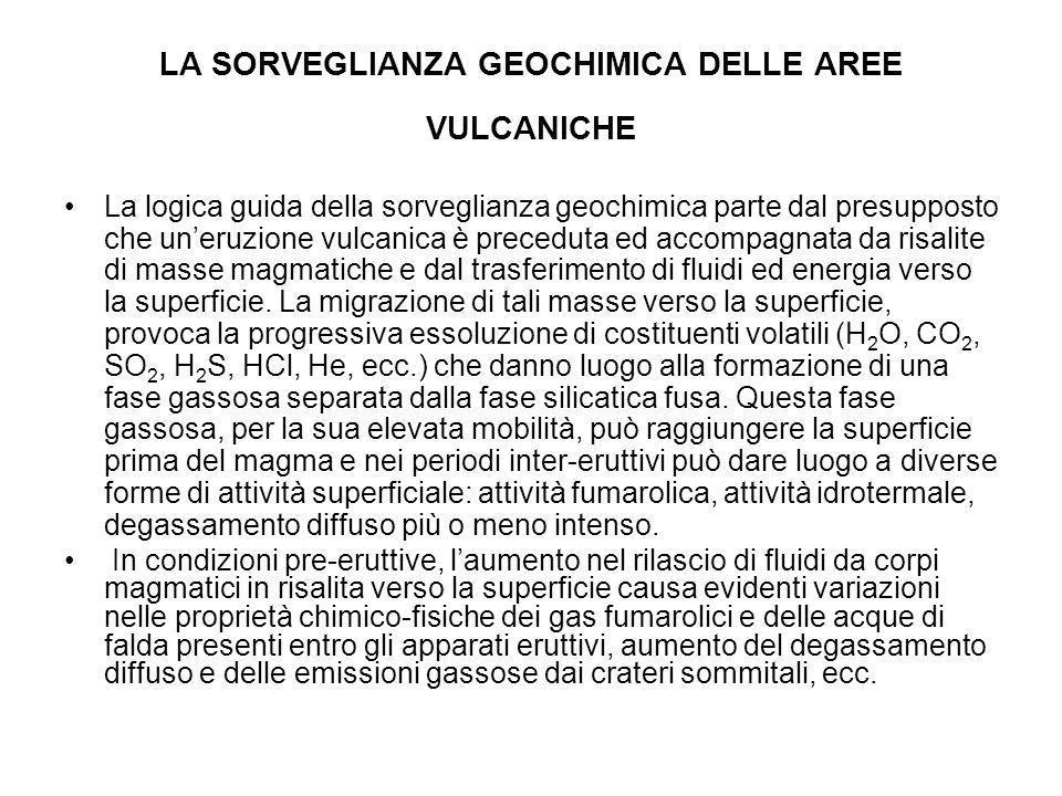 LA SORVEGLIANZA GEOCHIMICA DELLE AREE VULCANICHE