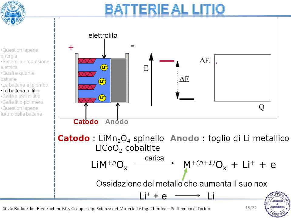 Batterie al litio LiM+nOx M+(n+1)Ox + Li+ + e Li+ + e Li