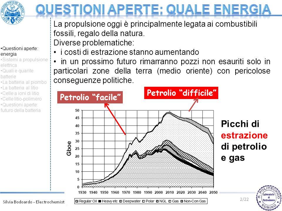 Questioni aperte: quale energia
