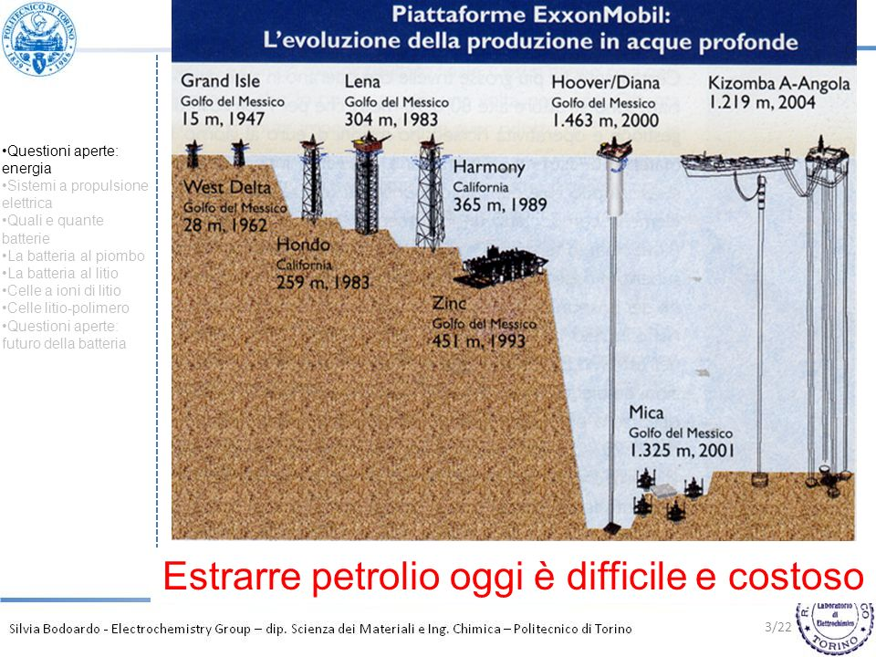 Estrarre petrolio oggi è difficile e costoso