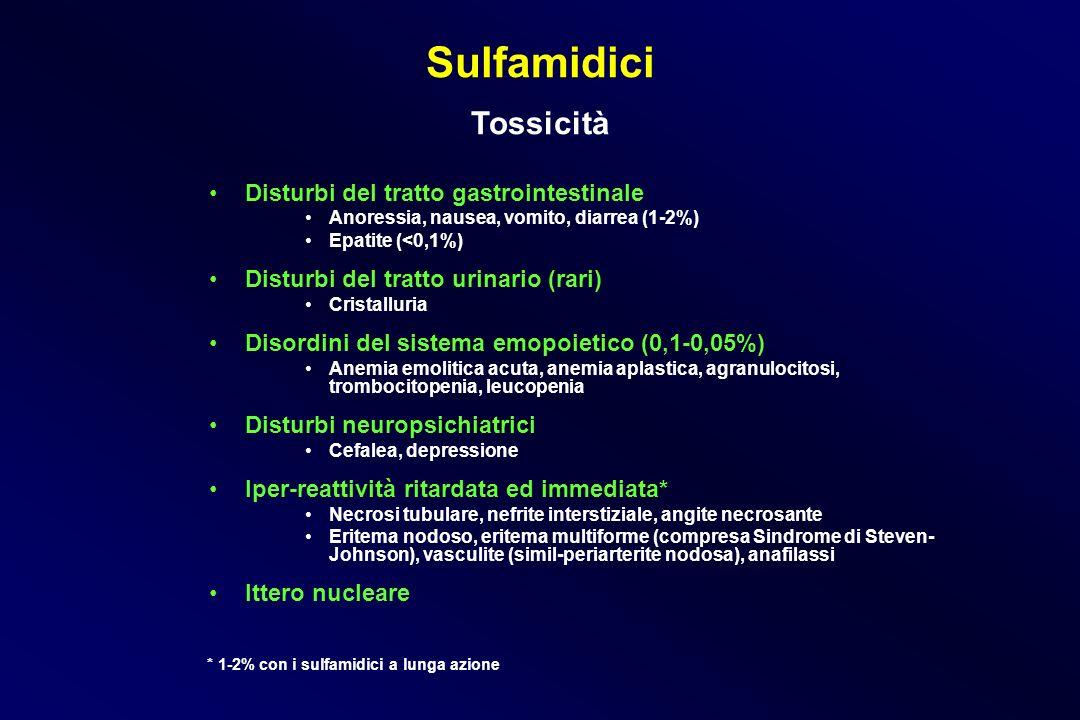 Sulfamidici Tossicità