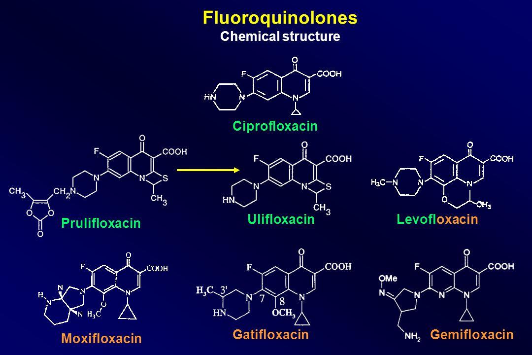 Fluoroquinolones Chemical structure Ciprofloxacin Ulifloxacin