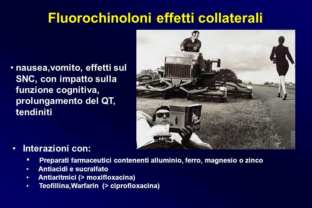 Fluorochinoloni effetti collaterali