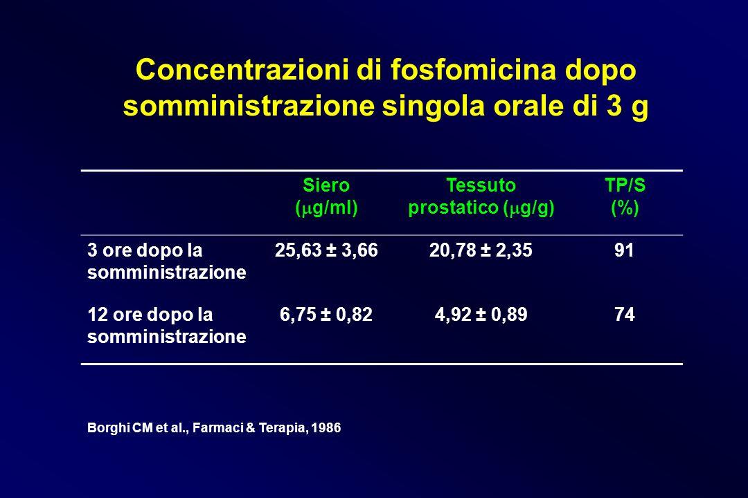 Tessuto prostatico (mg/g)