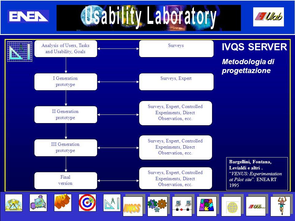 VQS IVQSS IVQS SERVER Metodologia di progettazione