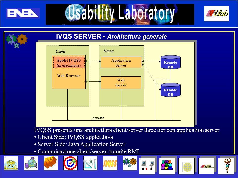 VQS IVQSS IVQS SERVER - Architettura generale