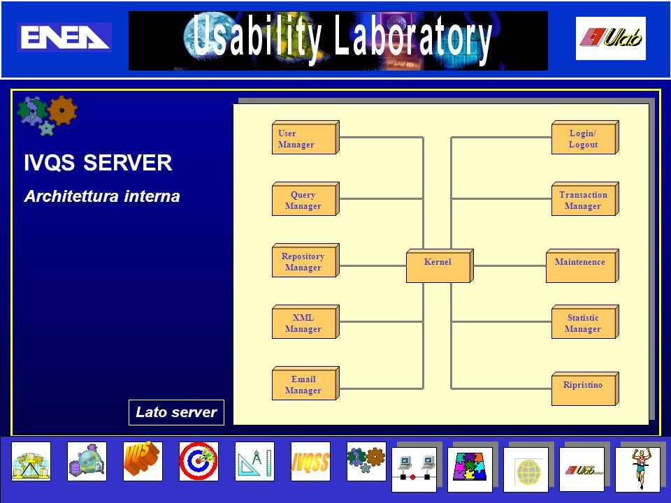 VQS IVQSS IVQS SERVER Architettura interna Lato server User Manager