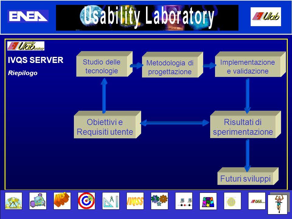 VQS IVQSS IVQS SERVER Obiettivi e Requisiti utente