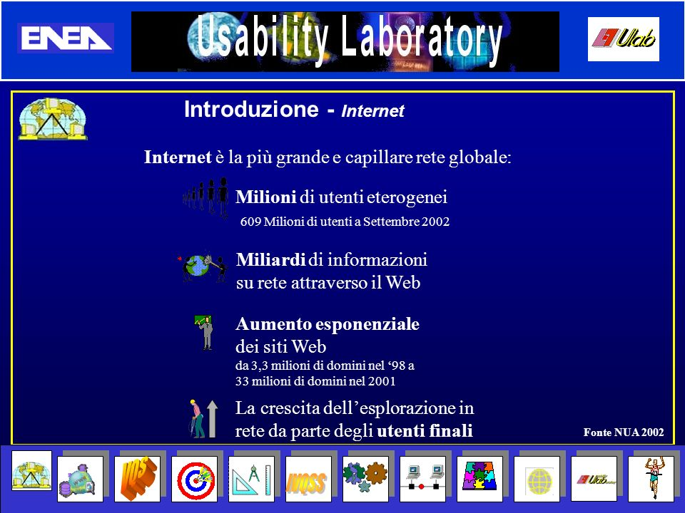 VQS IVQSS Introduzione - Internet