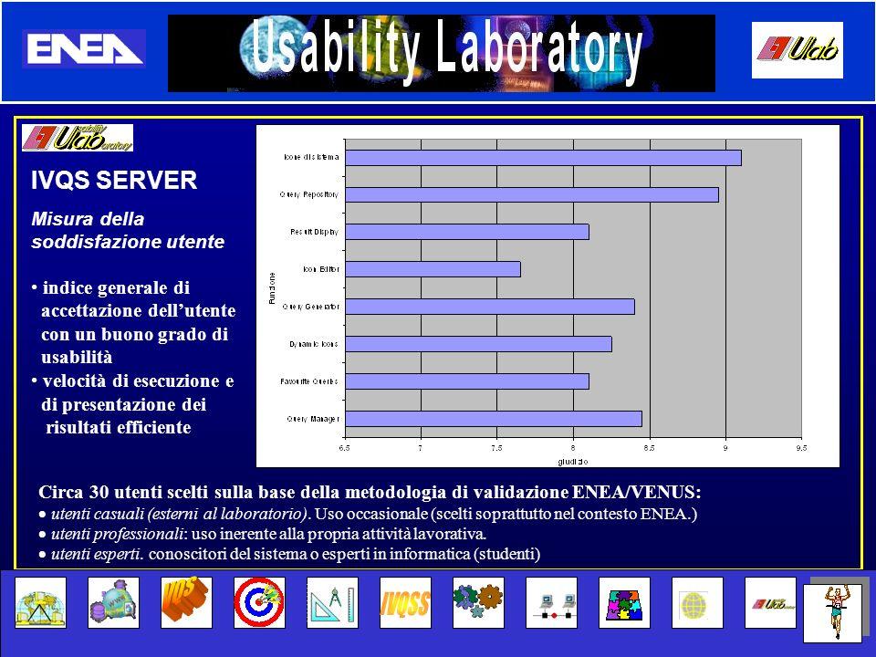 VQS IVQSS IVQS SERVER Misura della soddisfazione utente