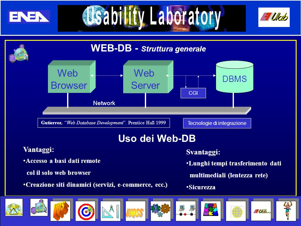 VQS IVQSS WEB-DB - Struttura generale Web Browser Web Server