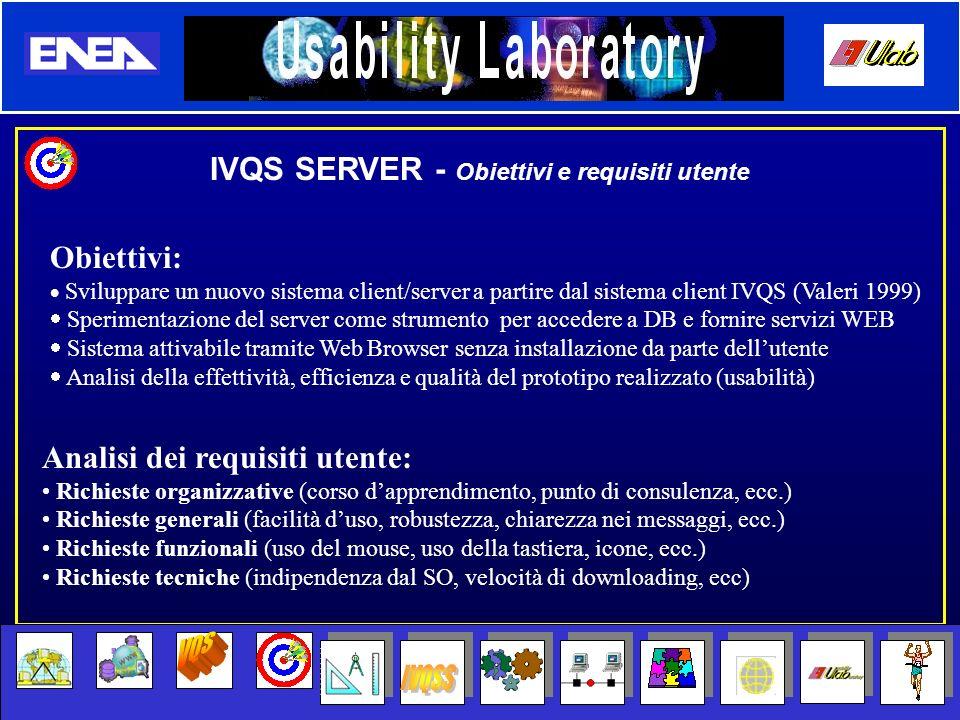 VQS IVQSS IVQS SERVER - Obiettivi e requisiti utente Obiettivi: