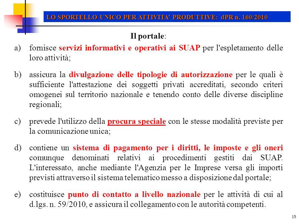 LO SPORTELLO UNICO PER ATTIVITA' PRODUTTIVE: dPR n. 160/2010