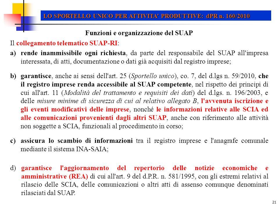 Funzioni e organizzazione del SUAP