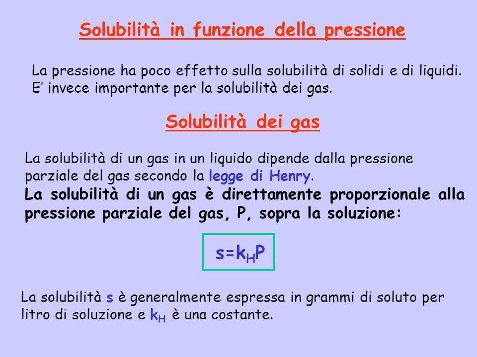 Solubilità in funzione della pressione