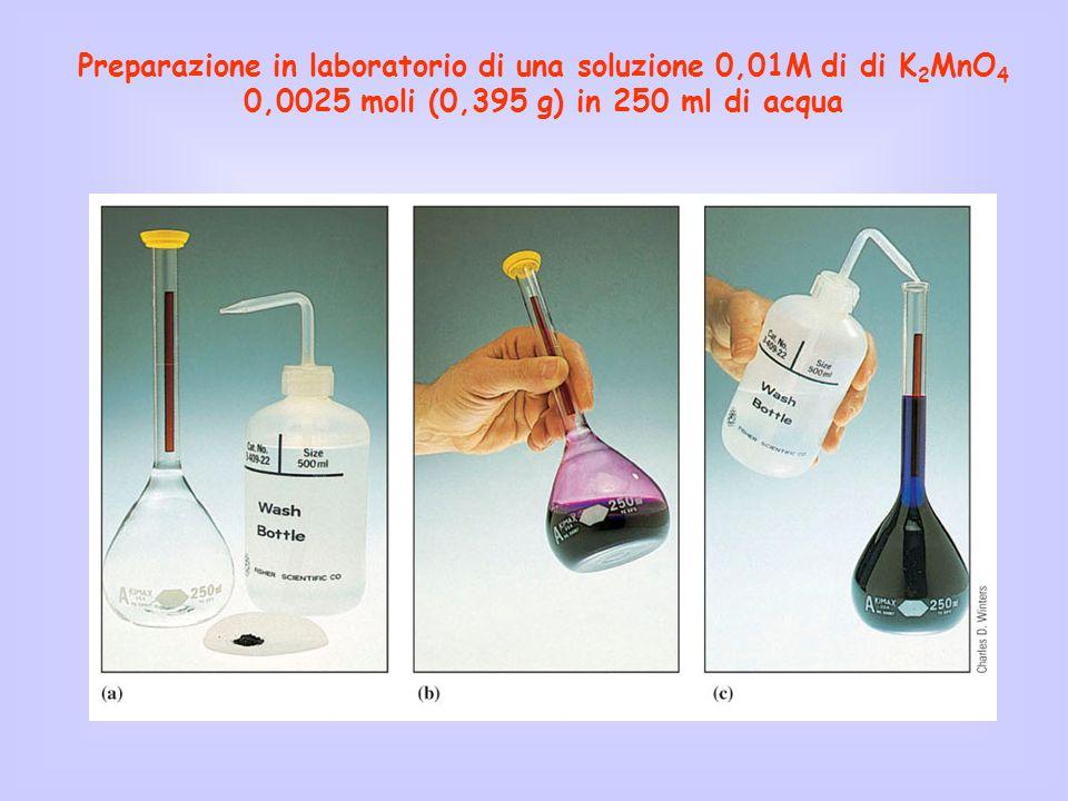 Preparazione in laboratorio di una soluzione 0,01M di di K2MnO4 0,0025 moli (0,395 g) in 250 ml di acqua