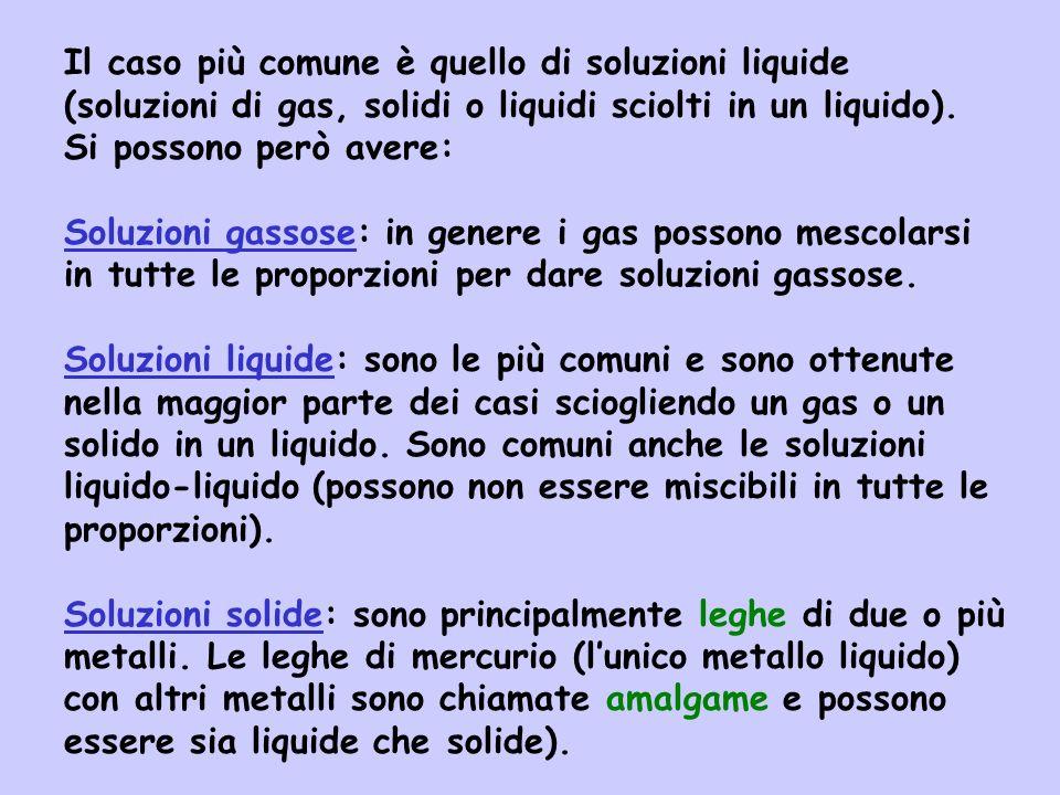 Il caso più comune è quello di soluzioni liquide (soluzioni di gas, solidi o liquidi sciolti in un liquido).