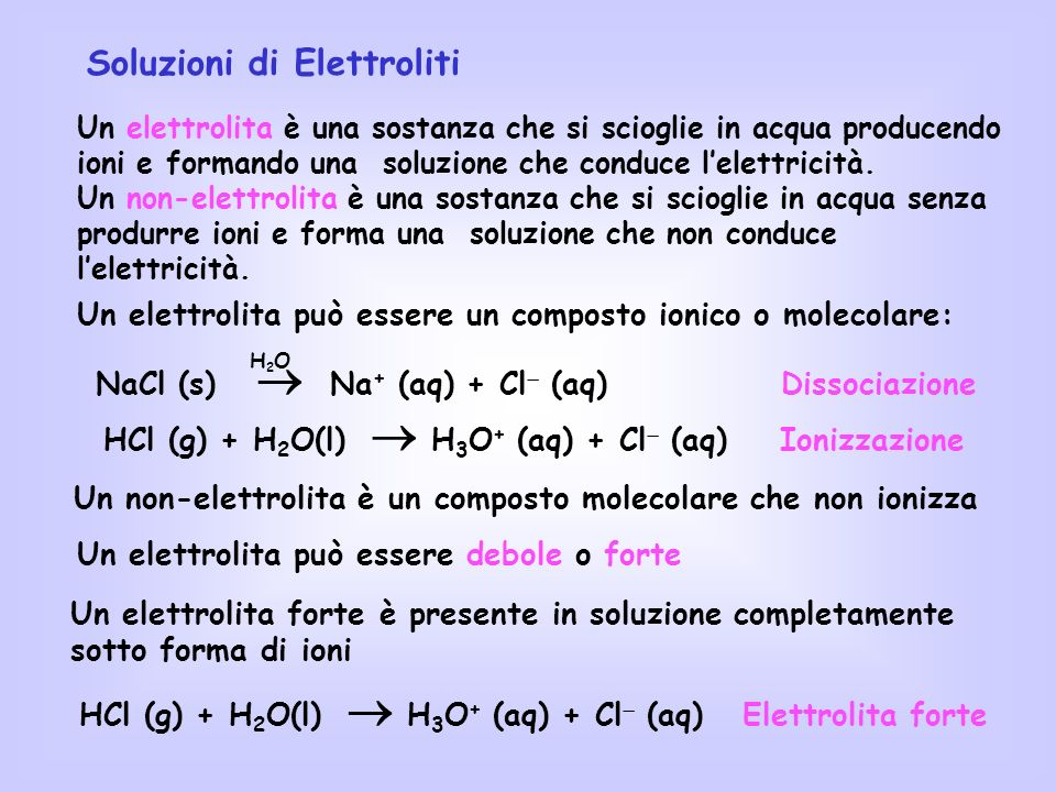 Soluzioni di Elettroliti