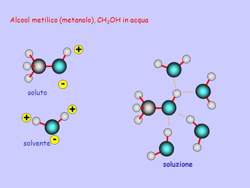 + - + - Alcool metilico (metanolo), CH3OH in acqua soluto solvente