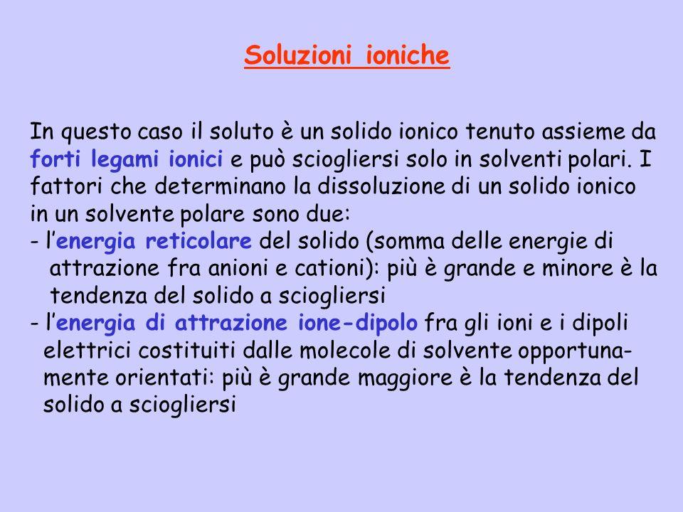 Soluzioni ioniche