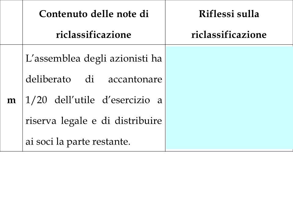 Contenuto delle note di riclassificazione