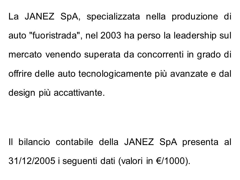 La JANEZ SpA, specializzata nella produzione di auto fuoristrada , nel 2003 ha perso la leadership sul mercato venendo superata da concorrenti in grado di offrire delle auto tecnologicamente più avanzate e dal design più accattivante.