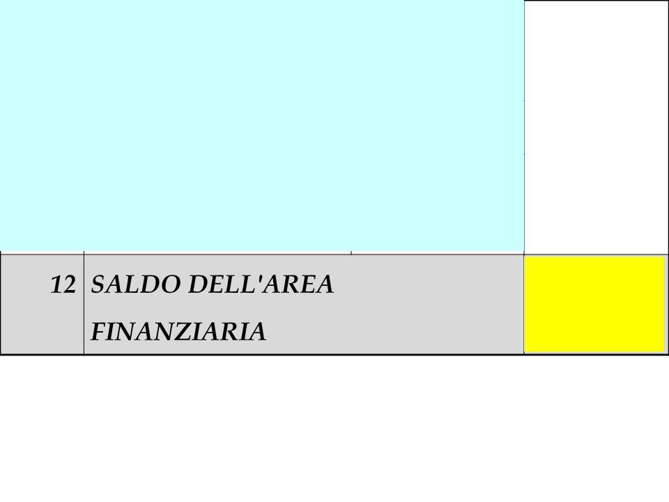 12a (Interessi su c/c bancari) - 52.000. 12b. (Interessi su mutuo) - 12.000.