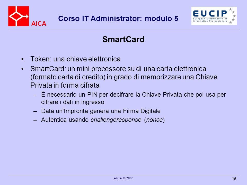 SmartCard Token: una chiave elettronica