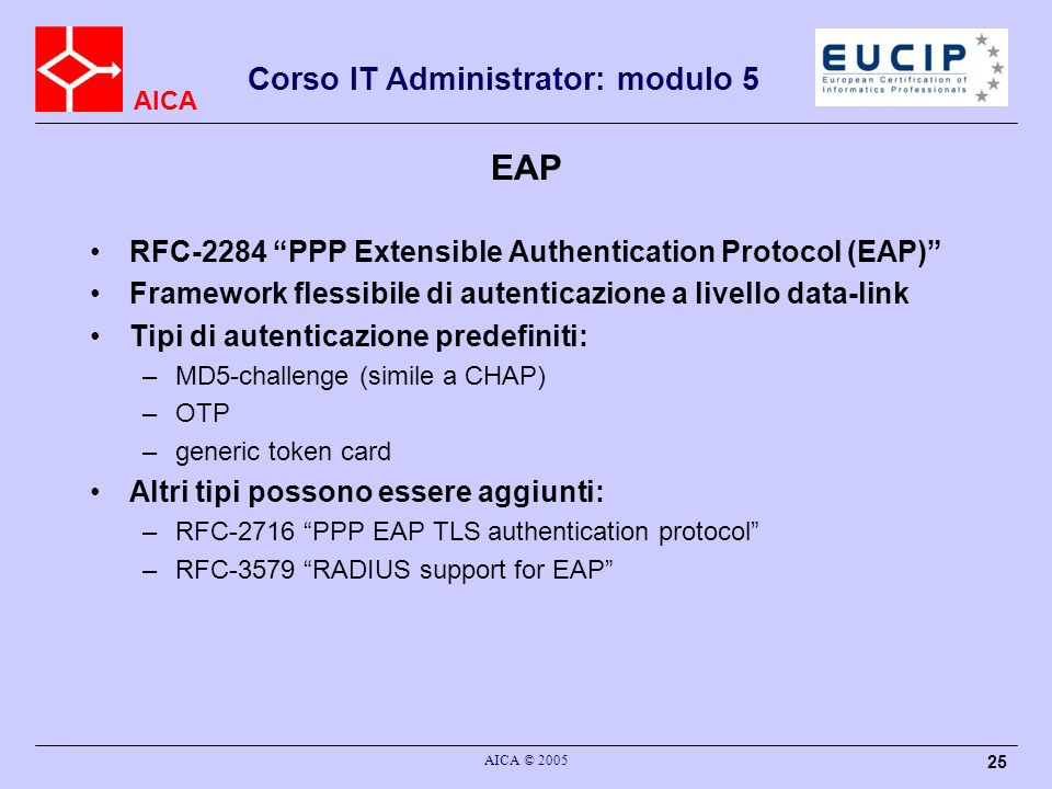 EAP RFC-2284 PPP Extensible Authentication Protocol (EAP)