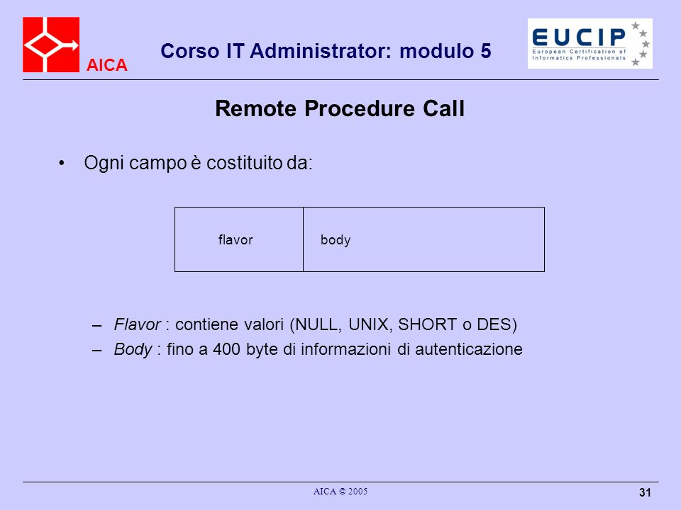 Remote Procedure Call Ogni campo è costituito da: