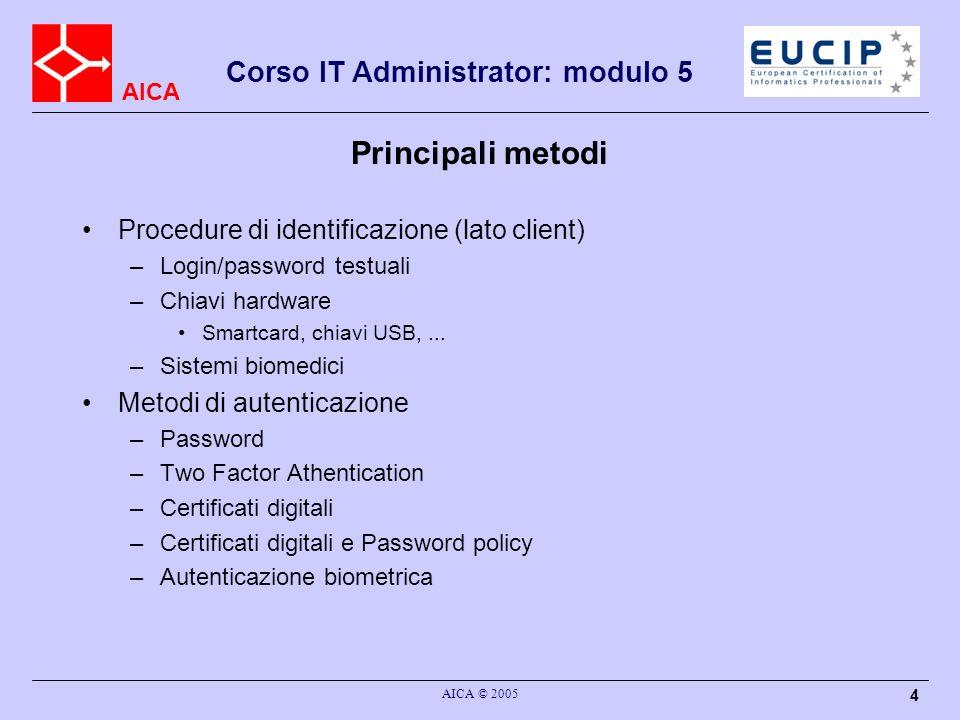 Principali metodi Procedure di identificazione (lato client)