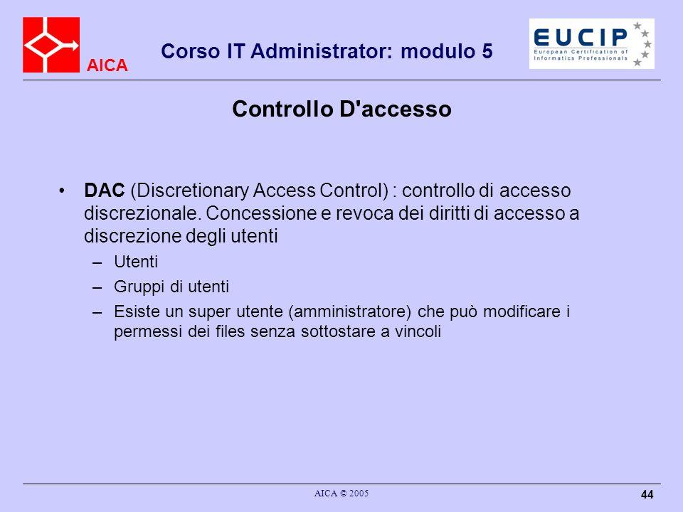 Controllo D accesso