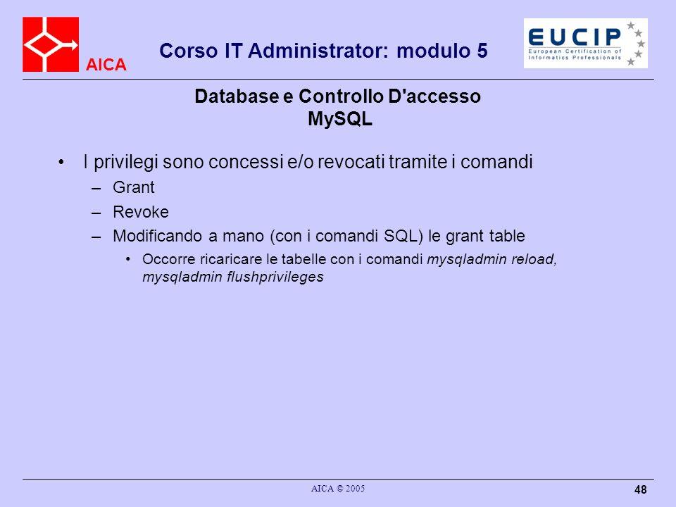 Database e Controllo D accesso MySQL