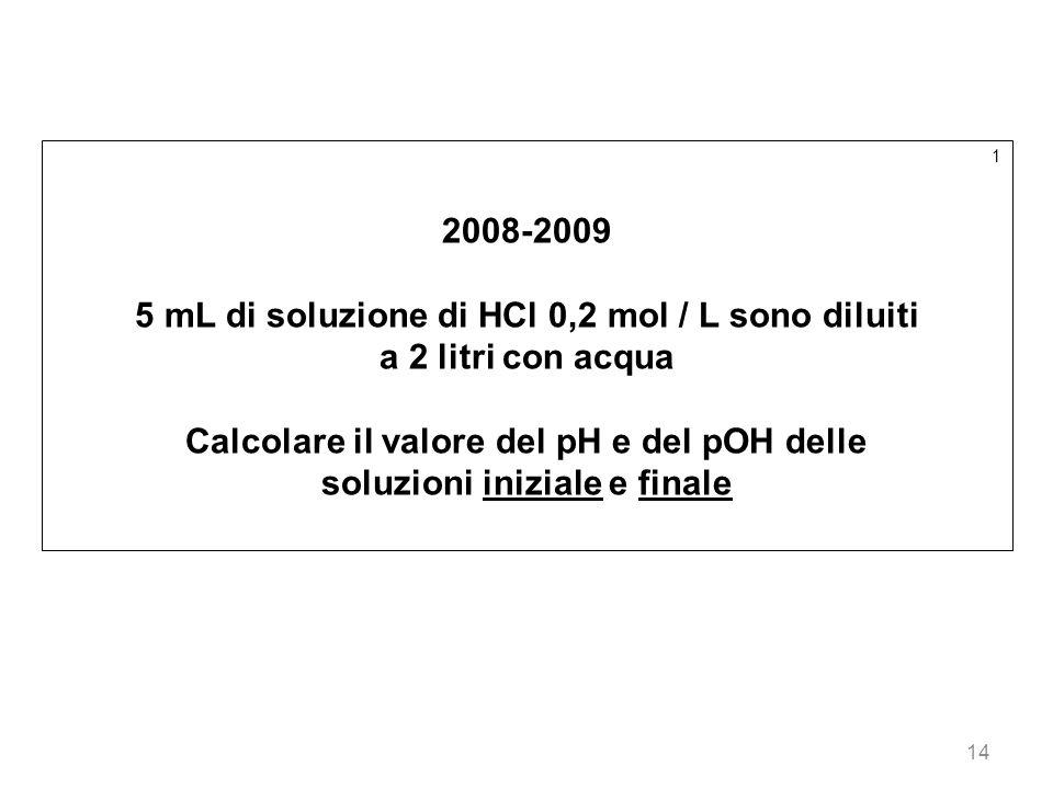 5 mL di soluzione di HCl 0,2 mol / L sono diluiti a 2 litri con acqua