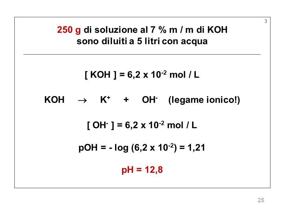 250 g di soluzione al 7 % m / m di KOH