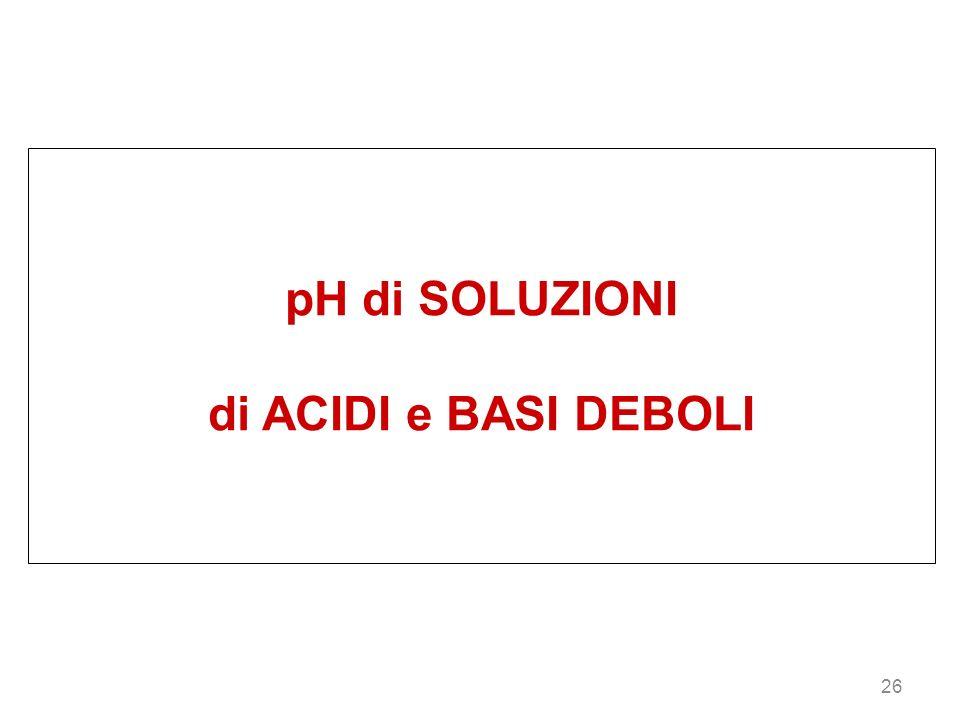 pH di SOLUZIONI di ACIDI e BASI DEBOLI