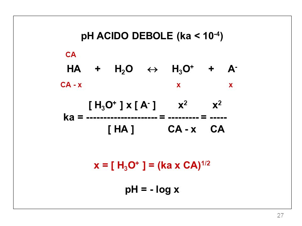 pH ACIDO DEBOLE (ka < 10-4)