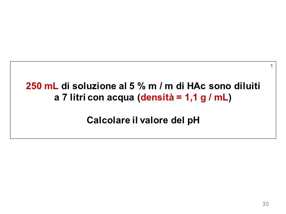 250 mL di soluzione al 5 % m / m di HAc sono diluiti