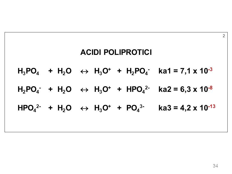 H3PO4 + H2O  H3O+ + H2PO4- ka1 = 7,1 x 10-3
